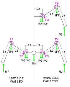 Robotics Engineering, Robotics Projects, Computer Engineering, Electronic Engineering, Arduino Projects, Mechanical Engineering, Robot Leg, Diy Robot, Drones