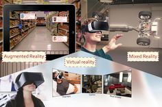 Comparing Augmented Reality, Mixed Reality and Virtual Reality - VR on Cloud
