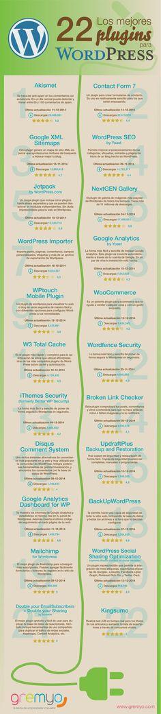 Una infografía en español que nos presenta un listado con los 22 mejores plugins que no pueden faltar en nuestro blog en WordPress #CommunityManager