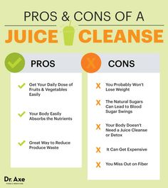 Juice Cleanse: The Pros & Cons of a Juicing Diet - Dr. Axe
