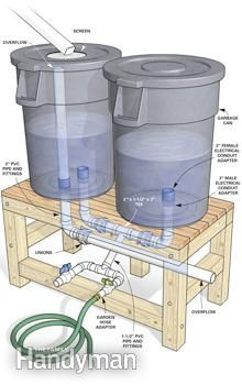 Clean Drinking Water in an Emergency: How to Build a Rain Barrel.  These rain barrels are to big to make in a class but can be talked about.  These could be used in Africa to get clean water.