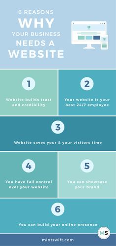 Read about 6 reasons why your business needs a website. Thinking about the ways to grow your business & credibility? A website can help you with that!
