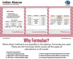 Indian Abacus - Formulae indianabacus.com