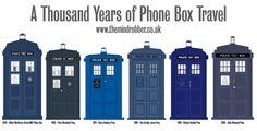 Tardis Time Line...literally......The Tardis over the years