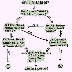 If your reading this, then you're probably a goblin 💚 . Goblin King, Hobgoblin, My Vibe, Gremlins, My Character, Text Posts, Make Me Happy, I Laughed, Haha