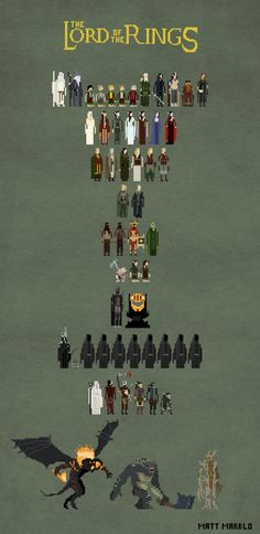 A bit confusing considering there are like 5 Arwens and 2 Aragorns at once...but clever nonetheless.