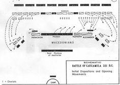 Battle of Gaugamela, Sept 20, 331 (eclipse of the moon)