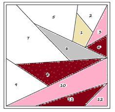 Esta técnica es muy recomendada para las labores de patchword en las que se precisa perfección en las esquinas de las figuras geométriicas....
