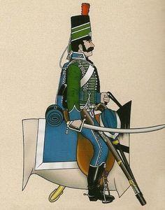 Húsares Españoles 1808