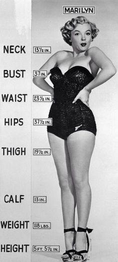 Marilyn Monroe Body Measurements