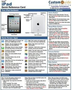 A Great iPad Manual for Every Teacher ~ Educational Technology and Mobile Learning | iPads in Education | Scoop.it