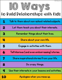 FREE 10 ways to build relationships poster! #sel #socialemotionallearning #pathway2success