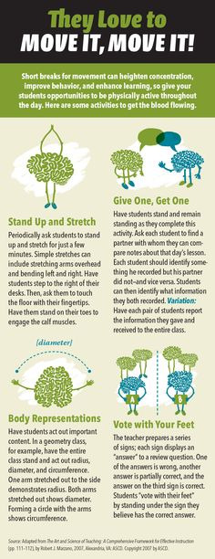 Four Movement Activities for Secondary Classrooms inforgraphic on Inservice.