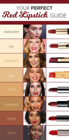 Whether you have fair, medium olive or dark skin, these tips will help you figure out how to wear a shade of red lipstick that's perfect for your complexion.