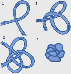 How to Make, Button Knots - KarensVariety.com