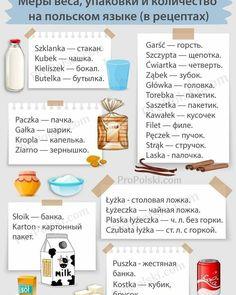 Polish Words, Polish Language, Languages, Education, Poland, Idioms, Onderwijs, Learning