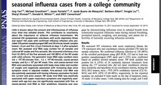 Can the flu vaccine cause you to infect others with the flu? New research shows how this is indeed possible.
