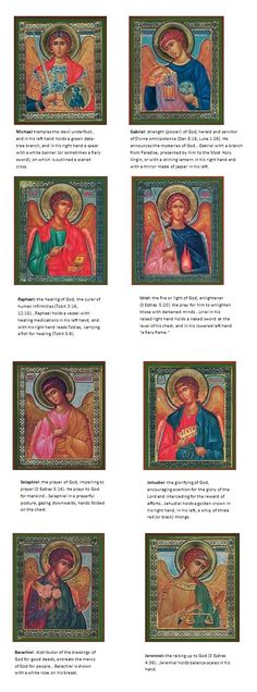 Orthodox Christian Education: 10 Fun Facts About Angels: