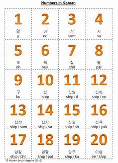 Numbers in Korean