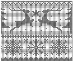 Snood de Noël  > Le patron : http://carofoliz.com/2013/12/16/mon-snood-de-noel-%E2%98%83-avec-des-rennes-des-sapins-et-des-etoiles/