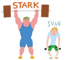 Learning Swedish 2 Stark ↔︎ Svag (Adjektiv)