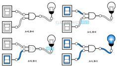 Digital Logic AND Gate | ELECTRONICS HUB #Boolean #Binary #Logic #Electronics #STEM #MAKE