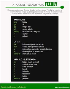 Atajos de teclado de Feedly #infografia