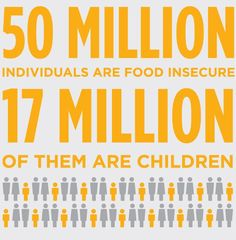 50 million Americans are food insecure. 17 million of them are children. Learn more about hunger.