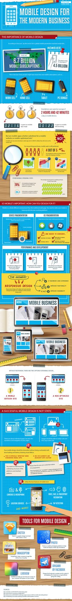 Tools And Tips For Mobile Responsive Design [Infographic]