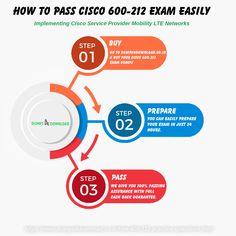Cisco Best Practice Material For 700-280 Exam Q/&A PDF+SIM