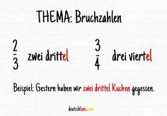 #Bruchzahlen #Deutsch #German