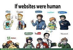 If websites were human