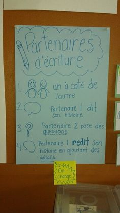 Unité 1: partenaire d'écriture Kindergarten Writing, Teaching Writing, Writing Activities, Teaching Tools, Writing Prompts, Literacy, French Teacher, Teaching French, Writing Anchor Charts
