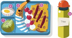 5 tolle Ideen für eine gesunde und abwechslungsreiche Brotbüchse. Mehr unter https://www.tutoria.de/schule-ratgeber/brainfood/5-ideen-fur-die-brotbuechse