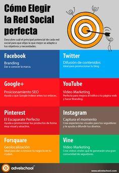 ¿Cómo elegir la red social perfecta? Infografía en español. #CommunityManager