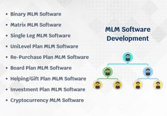 Advantages of MLM programs making out great business. Dng web developer is software development company offer the services of MLM software development complementing the working aspects of business. Mlm Plan, Multi Level Marketing, Direct Sales, Software Development, Making Out, How To Plan, How To Make, Investing, Website