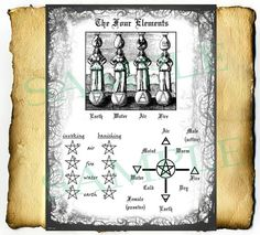 Digital Graphic Four Elements - BoS Spell Page, Witchcraft Wiccan Pagan diagram