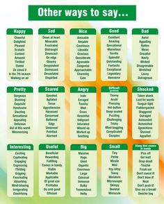 Some different ways to say several of the most over-used words in the English language. Fifteen alternate words for your conversation or writing. English Tips, English Lessons, English Words, English Grammar, Teaching English, Learn English, English Language, English English, Improve English