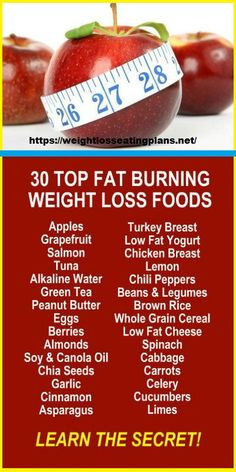 Fat Burning 21 Minutes a Day - 30 Super Fat Burning Weight Loss Foods. Learn about Zija's potent Moringa based product line. Get our FREE weight loss eBook with suggested fitness plan, food diary, and exercise tracker. Look and feel your best with Zija! Weight Loss Meals, Weight Gain, Weight Lifting, Fitness Before After, Before And After Weightloss, Whole Grain Cereals, Menu Dieta, Low Fat Cheese, Low Fat Yogurt