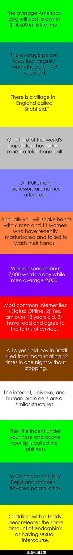 """Facts you were not aware of <a class=""""pintag"""" href=""""/explore/lol/"""" title=""""#lol explore Pinterest"""">#lol</a>"""