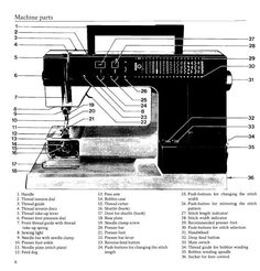 Viking Sewing Machine Instruction Manual.  Model:Viking Husqvarna Prisma 940.  60 page manual.  Here are just a few examples of what's included in this manual:  * Bobbin winding. * Threading. * Thread tension. * Fault finding. * Accessories. * Straight stitch. * Zig-zag. * Blind-stitching. * Much More!