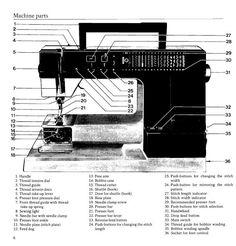 viking husqvarna 120 sewing machine manual