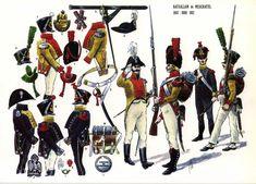 Battaglione di Neuchatel