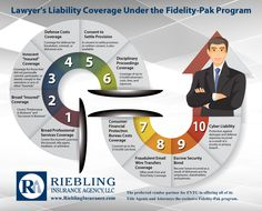 Learn About the Benefits of Lawyer's Professional Liability Insurance from Riebling Insurance, the Preferred Vendor Partner for FNTG in Offering all of its Title Agents and Attorneys the Exclusive Fidelity-Pak Program. https://www.rieblinginsurance.com/lawyers-professional-liability-insurance