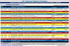 Rendez-vous au salon de l'analyse technique (AT)  https://www.andlil.com/benoist-rousseau-salon-at-201457.html #trader #bourse