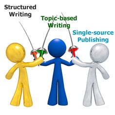 The Three Musketeers of Technical Content: The Relationship Between Structured Content, Topic-based Writing, and Single-source Publishing Produces Heroic Results
