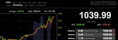 Welcome to the Crowdify digest of interesting and important news and views about Bitcoin for January 3.Is the Bitcoin price boom all coming from...
