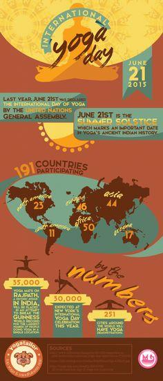 International Yoga Day 2015 Infographic | http://www.yogatailor.com/blog/2015/06/international-yoga-day-2015-infographic/