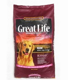 Top BEST DRY Dog Foods on the market