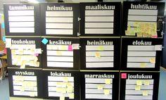 Vaikka toimituksessa tehdään sisältöjä kaikkiin välineisiin (TV,radio, netti), on käytössä myös hyvin perinteinen suunnittelun työkalu: ilmoitustaulu.